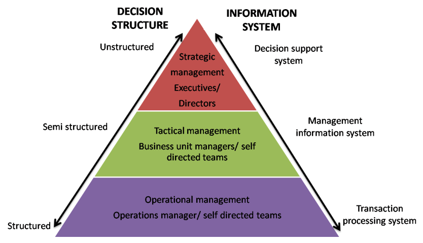 an analysis of the global mindset methods and benefits of its use in an organisation Understanding the importance of culture  an understanding of the subtle challenges in the use  is rarely used in deference to more indirect methods of.