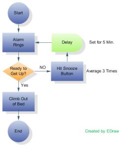 Process-Flowchart