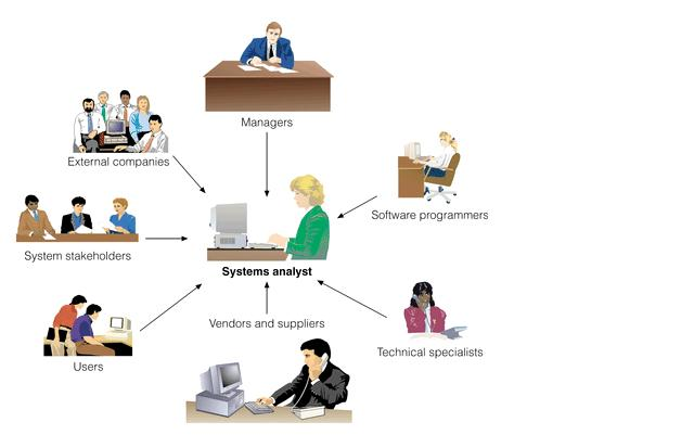 The Role of a Computer Programmer