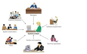 system_analyst_mbaknol