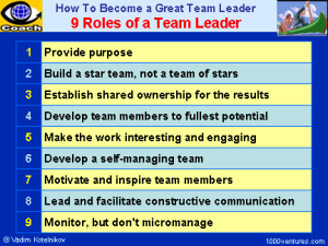 team_leader_9roles_6x4