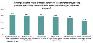futureofmobilecommerce-600x280