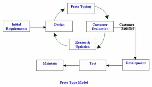 head first database management system pdf