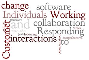 wordle-agile-manifesto